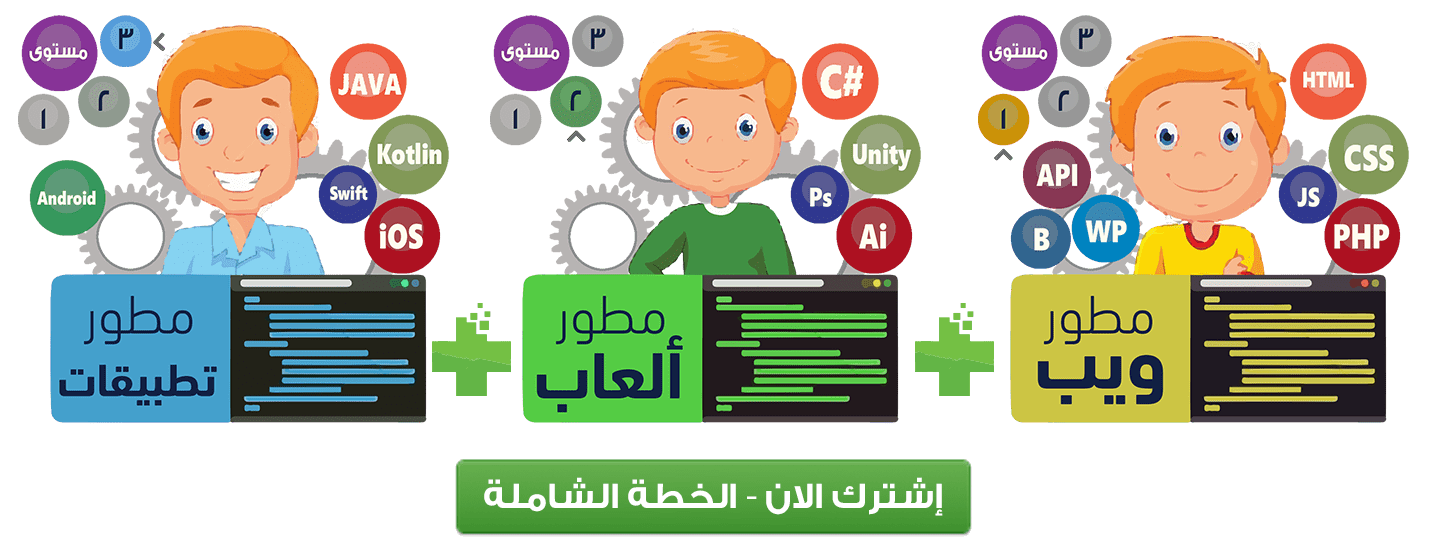 الخطة الشاملة لتعليم البرمجة - المستويات